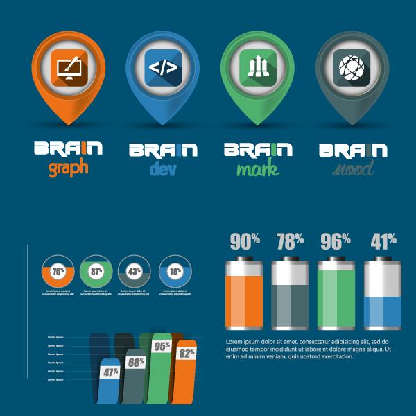 BrainGraph Realizzazione Infografica Blog